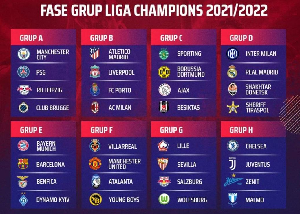 Hasil Drawing Liga Champions 2021/2022; Bayern Munchen Bersua Barcelona, PSG Bertemu Manchester City